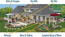Ultimate home design with landscaping decks 6 0 hgtv for Ultimate landscape design